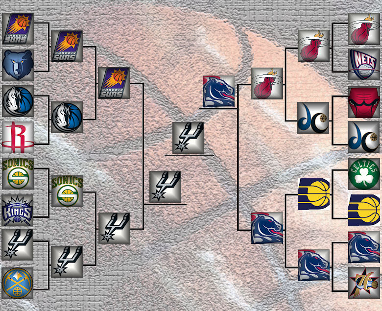 playoff schedule and playoffs was 2004 nba whackofficial ...